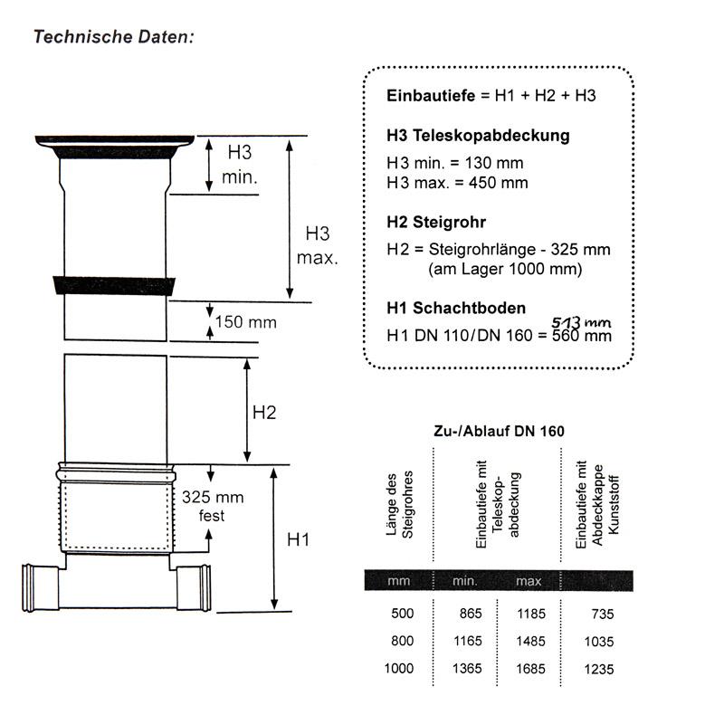 kg magnaplast abwasserschacht regenwasserschacht. Black Bedroom Furniture Sets. Home Design Ideas